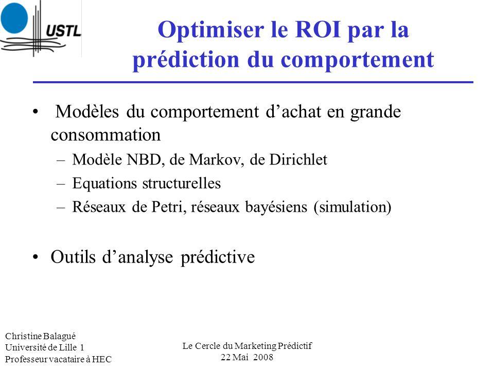 Optimiser le ROI par la prédiction du comportement Modèles du comportement dachat en grande consommation –Modèle NBD, de Markov, de Dirichlet –Equatio