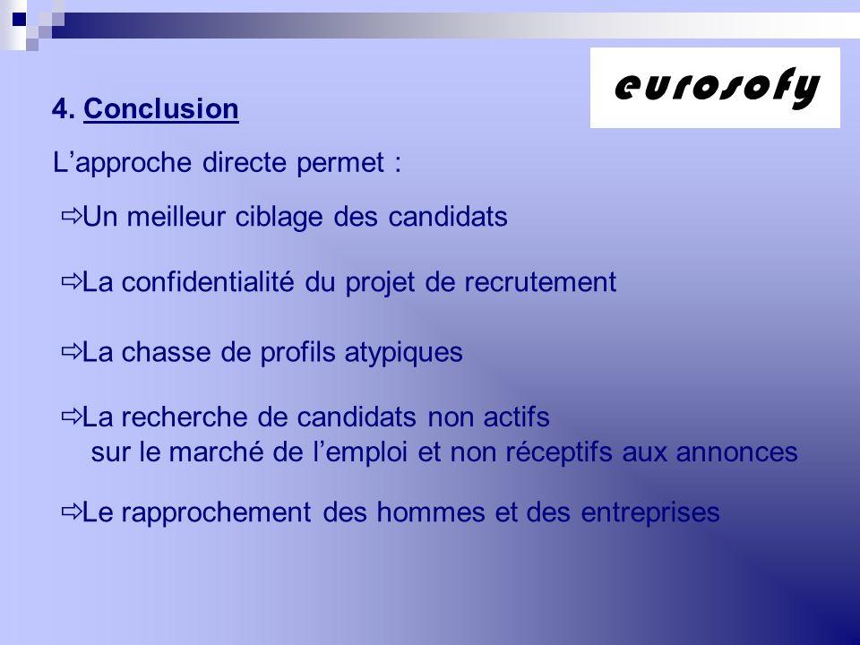 4. Conclusion Lapproche directe permet : Un meilleur ciblage des candidats La confidentialité du projet de recrutement La chasse de profils atypiques