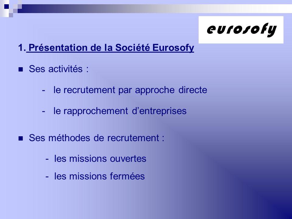 1. Présentation de la Société Eurosofy Ses activités : - le recrutement par approche directe - le rapprochement dentreprises Ses méthodes de recruteme