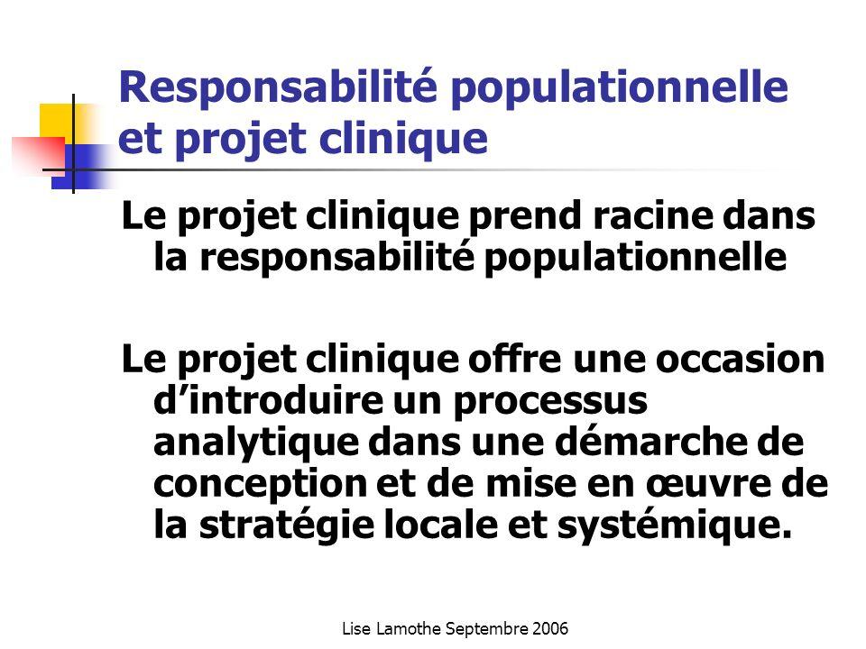 Lise Lamothe Septembre 2006 Responsabilité populationnelle et projet clinique Le projet clinique prend racine dans la responsabilité populationnelle L
