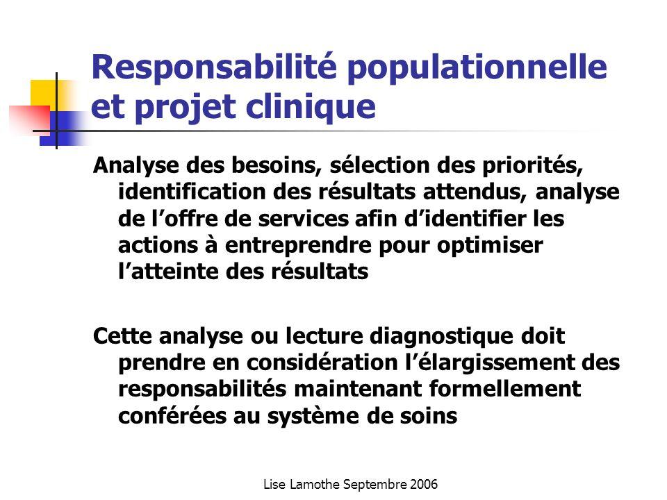 Lise Lamothe Septembre 2006 Responsabilité populationnelle et projet clinique Analyse des besoins, sélection des priorités, identification des résulta
