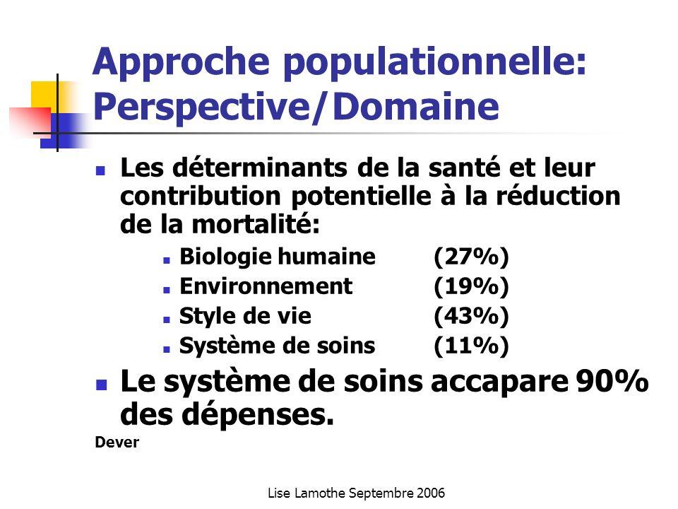 Lise Lamothe Septembre 2006 Approche populationnelle: Perspective/Domaine Les déterminants de la santé et leur contribution potentielle à la réduction
