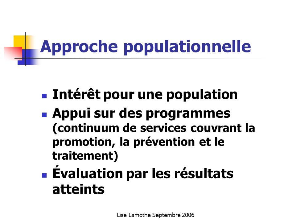 Lise Lamothe Septembre 2006 Approche populationnelle Intérêt pour une population Appui sur des programmes (continuum de services couvrant la promotion