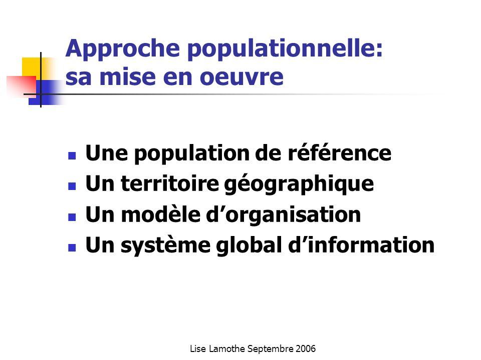Lise Lamothe Septembre 2006 Approche populationnelle: sa mise en oeuvre Une population de référence Un territoire géographique Un modèle dorganisation