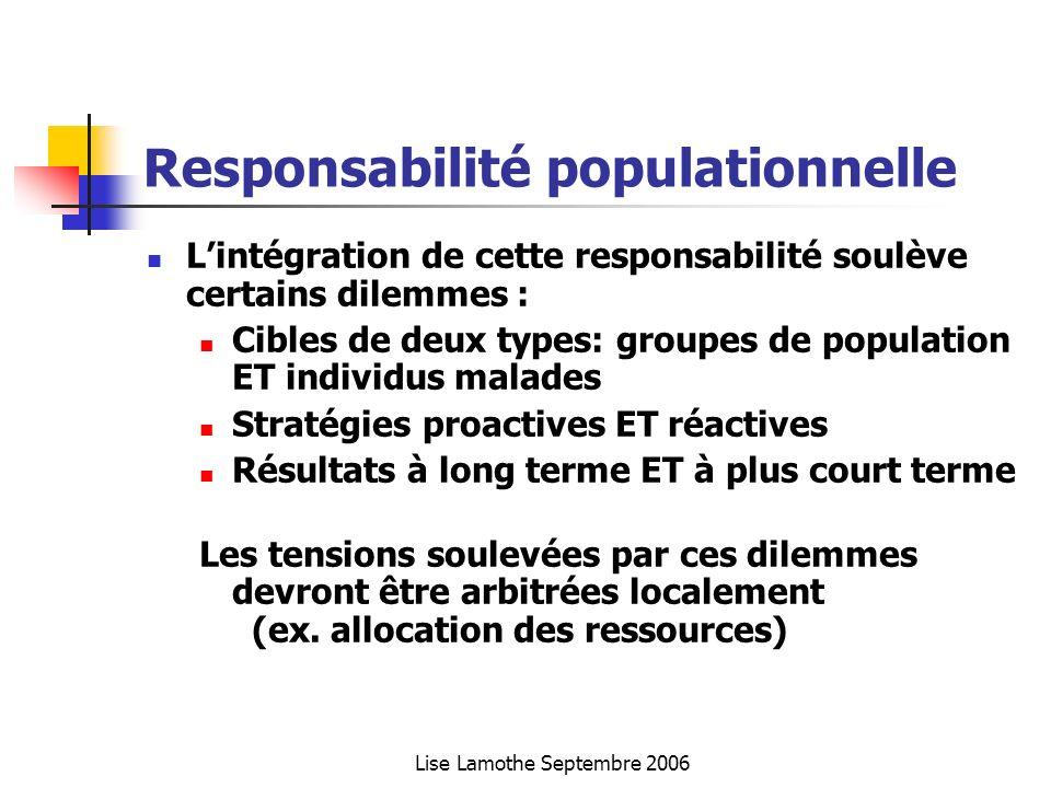 Lise Lamothe Septembre 2006 Responsabilité populationnelle Lintégration de cette responsabilité soulève certains dilemmes : Cibles de deux types: grou