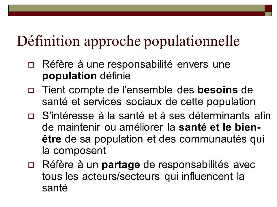 La responsabilité populationnelle: une responsabilité à partager