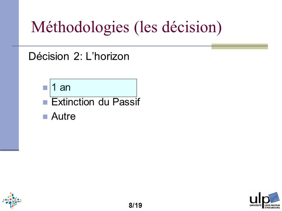 Méthodologies (les décision) Décision 2: Lhorizon 1 an Extinction du Passif Autre 8/19