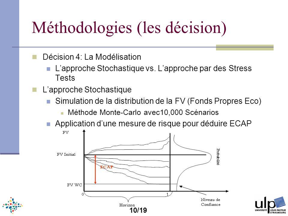 Décision 4: La Modélisation Lapproche Stochastique vs. Lapproche par des Stress Tests Lapproche Stochastique Simulation de la distribution de la FV (F