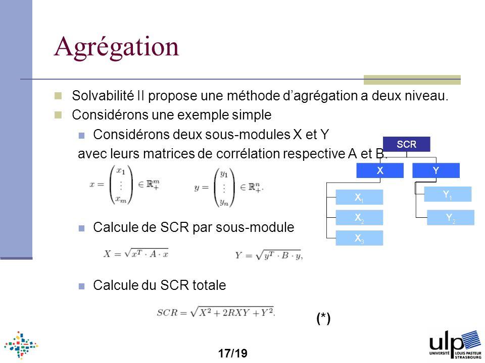 Agrégation Solvabilité II propose une méthode dagrégation a deux niveau. Considérons une exemple simple Considérons deux sous-modules X et Y avec leur