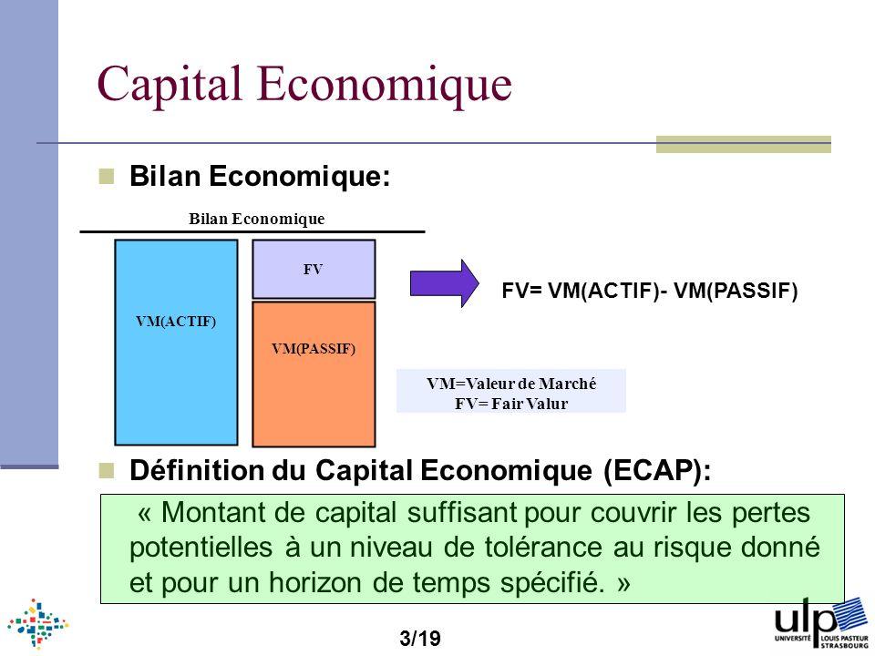 Capital Economique PERTE Négatif de la FVECAP=-Min( FV)=Max(- FV) 4/19