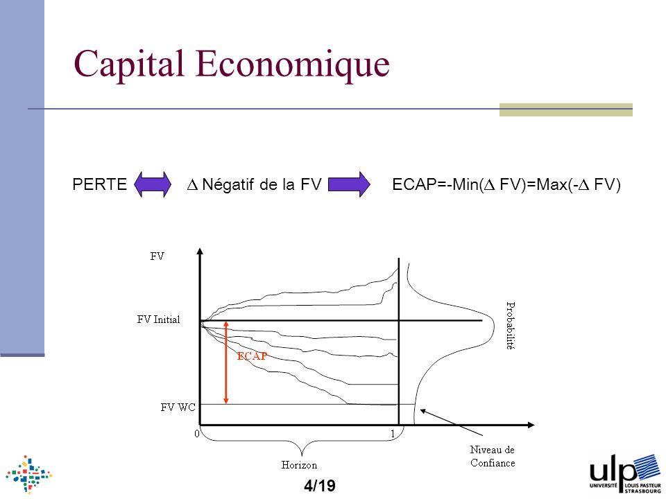 Risque Actions et Immobilier Approche Formule Standard Actions -32% ou -40% (QIS4) Immobilier -20% (QIS4) Approche capital économique(Exemple) Modélisation de la facteur de risque Distribution Mesure Horizon Calibration 14/19