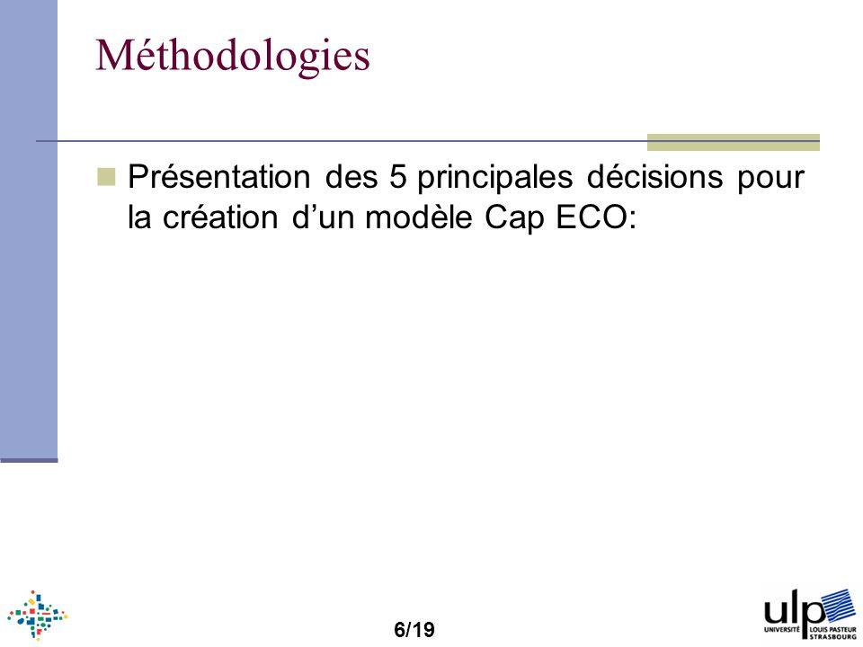 Méthodologies Présentation des 5 principales décisions pour la création dun modèle Cap ECO: Décision 1:Décision 2:Décision 3:Décision 4:Décision 5: Les risques a considérerHorizon Mesures du Risque Modélisation Agrégation et Diversification 6/19