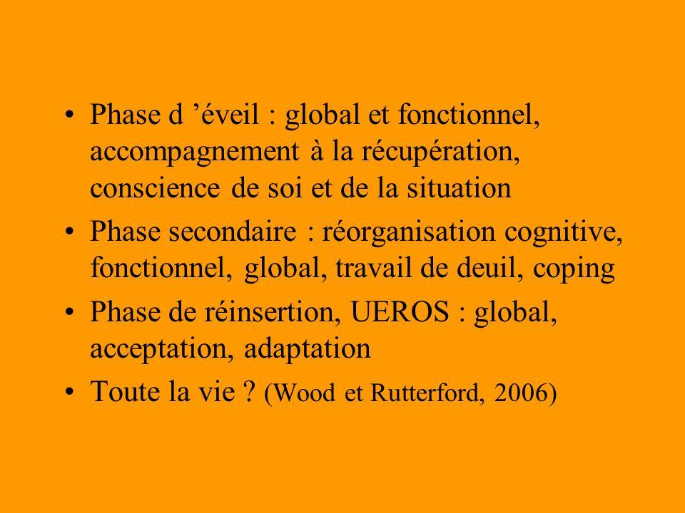 Phase d éveil : global et fonctionnel, accompagnement à la récupération, conscience de soi et de la situation Phase secondaire : réorganisation cognit