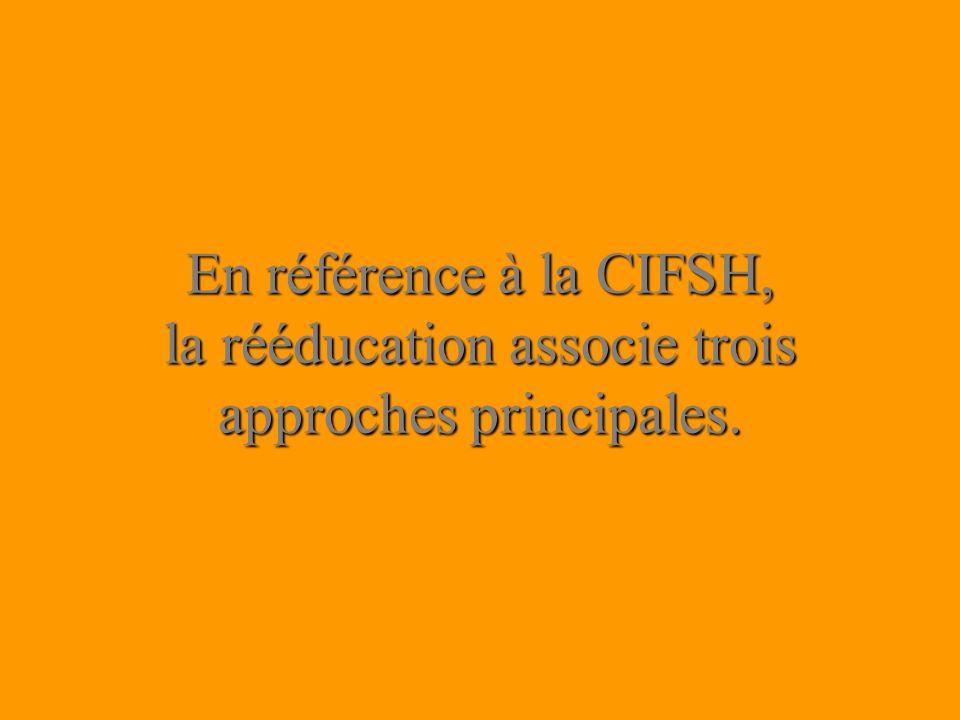 En référence à la CIFSH, la rééducation associe trois approches principales.