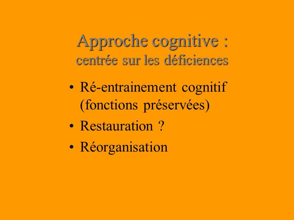 Approche cognitive : centrée sur les déficiences Approche cognitive : centrée sur les déficiences Ré-entrainement cognitif (fonctions préservées) Rest