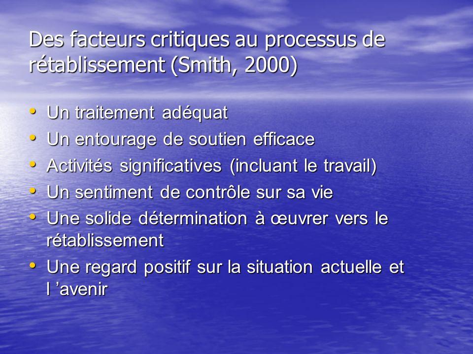 Des facteurs critiques au processus de rétablissement (Smith, 2000) Un traitement adéquat Un traitement adéquat Un entourage de soutien efficace Un en