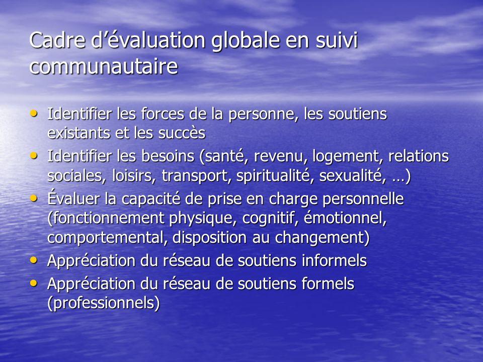 Cadre dévaluation globale en suivi communautaire Identifier les forces de la personne, les soutiens existants et les succès Identifier les forces de l
