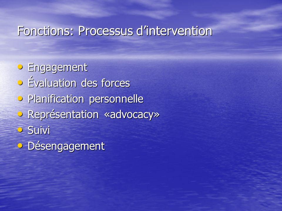 Fonctions: Processus dintervention Engagement Engagement Évaluation des forces Évaluation des forces Planification personnelle Planification personnel