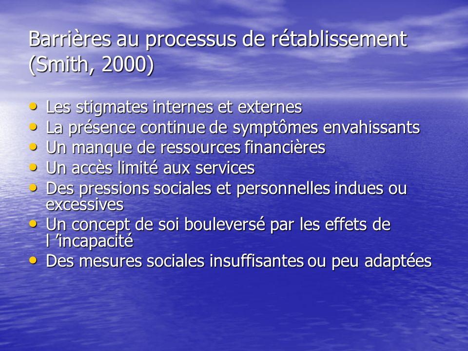 Barrières au processus de rétablissement (Smith, 2000) Les stigmates internes et externes Les stigmates internes et externes La présence continue de s