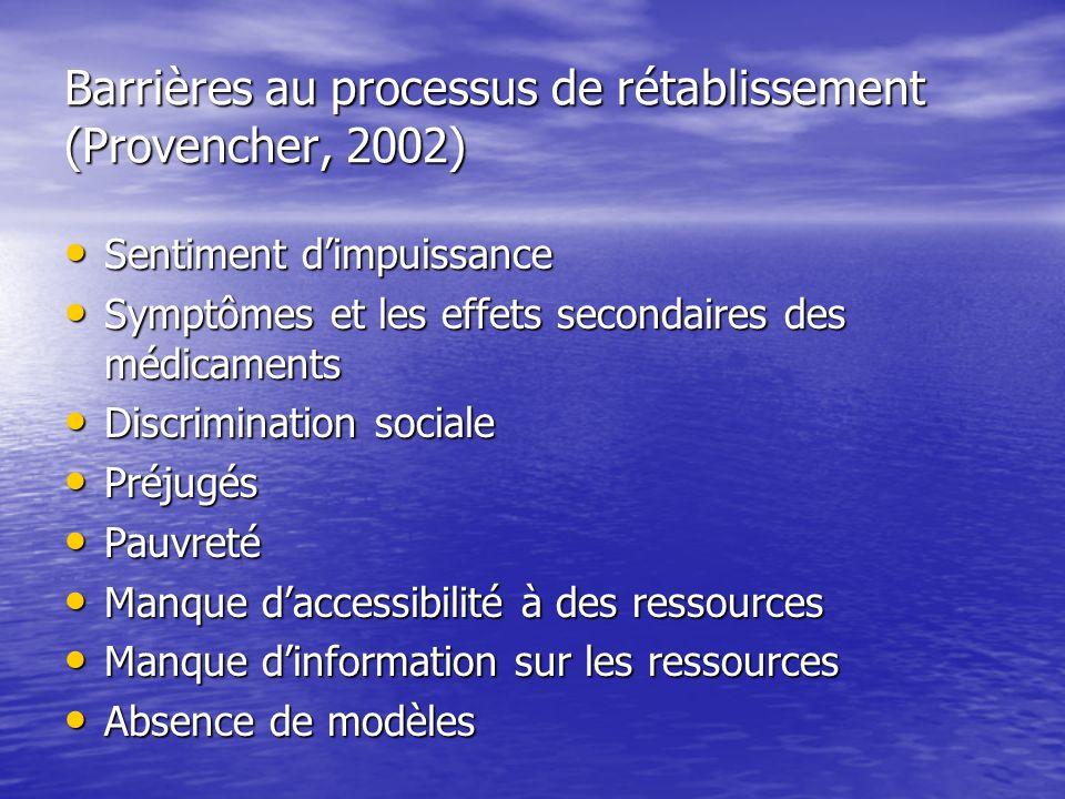 Barrières au processus de rétablissement (Provencher, 2002) Sentiment dimpuissance Sentiment dimpuissance Symptômes et les effets secondaires des médi