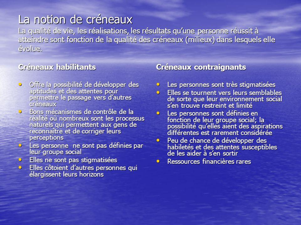 La notion de créneaux La qualité de vie, les réalisations, les résultats quune personne réussit à atteindre sont fonction de la qualité des créneaux (