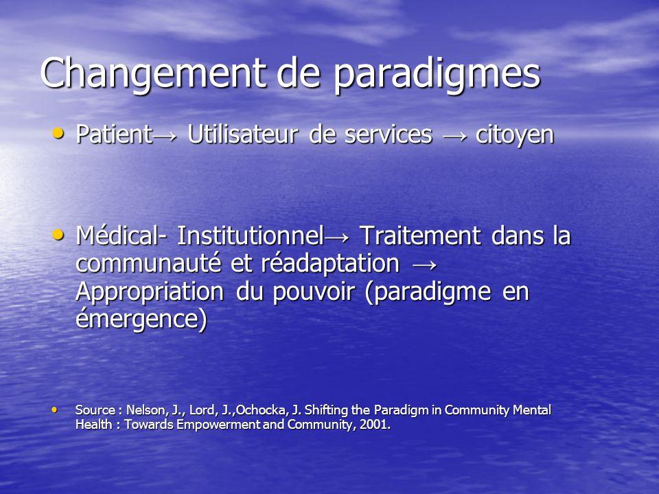 Changement de paradigmes Patient Utilisateur de services citoyen Patient Utilisateur de services citoyen Médical- Institutionnel Traitement dans la co