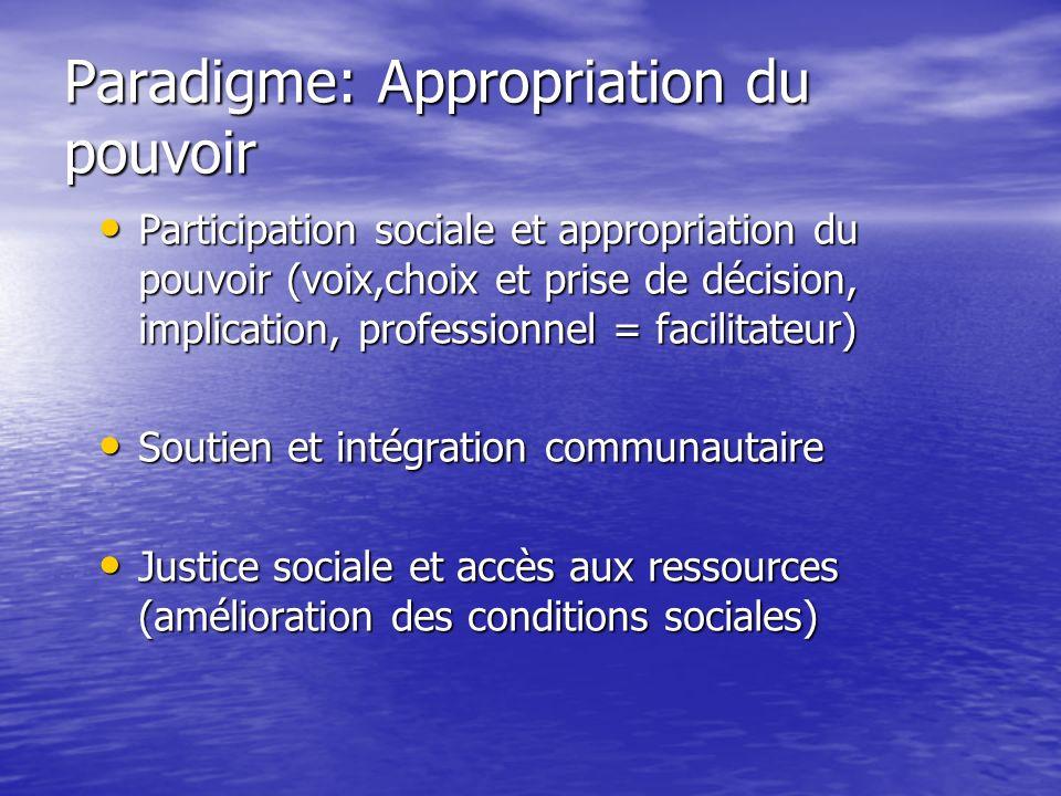 Paradigme: Appropriation du pouvoir Participation sociale et appropriation du pouvoir (voix,choix et prise de décision, implication, professionnel = f