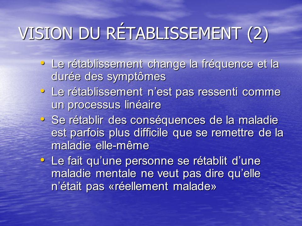 VISION DU RÉTABLISSEMENT (2) Le rétablissement change la fréquence et la durée des symptômes Le rétablissement change la fréquence et la durée des sym