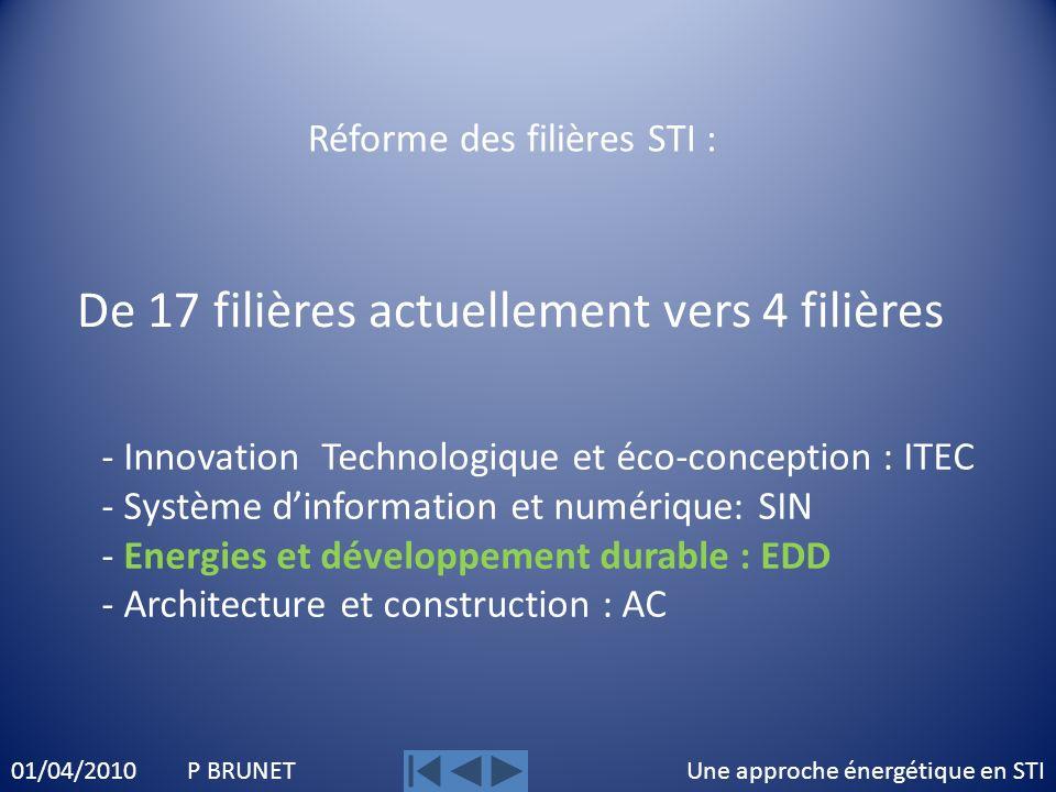 Une approche énergétique en STI01/04/2010 P BRUNET Réforme des filières STI : De 17 filières actuellement vers 4 filières - Innovation Technologique et éco-conception : ITEC - Système dinformation et numérique: SIN - Energies et développement durable : EDD - Architecture et construction : AC
