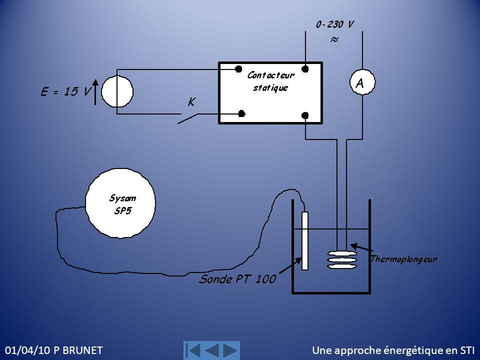 Une approche énergétique en STI01/04/10 P BRUNET