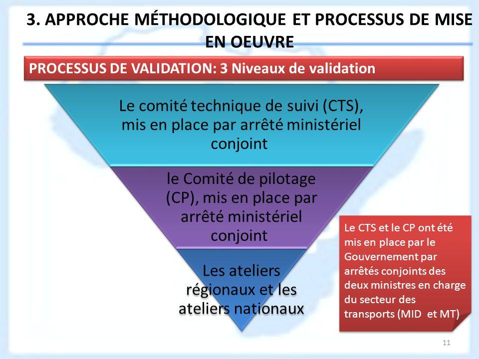 11 3. APPROCHE MÉTHODOLOGIQUE ET PROCESSUS DE MISE EN OEUVRE PROCESSUS DE VALIDATION: 3 Niveaux de validation Le comité technique de suivi (CTS), mis