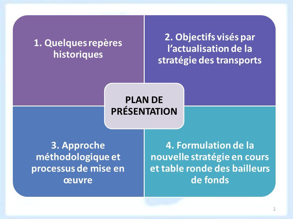 2 1. Quelques repères historiques 2. Objectifs visés par lactualisation de la stratégie des transports 3. Approche méthodologique et processus de mise