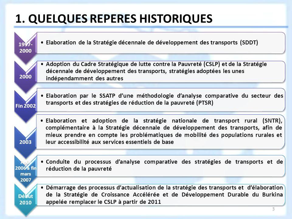 3 1. QUELQUES REPERES HISTORIQUES 1997- 2000 Elaboration de la Stratégie décennale de développement des transports (SDDT) 2000 Adoption du Cadre Strat