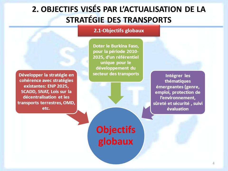 4 2. OBJECTIFS VISÉS PAR LACTUALISATION DE LA STRATÉGIE DES TRANSPORTS Objectifs globaux Développer la stratégie en cohérence avec stratégies existant