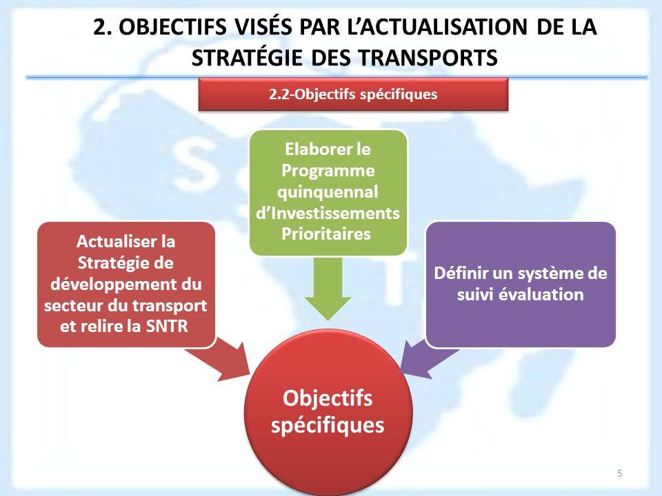5 2. OBJECTIFS VISÉS PAR LACTUALISATION DE LA STRATÉGIE DES TRANSPORTS Objectifs spécifiques Actualiser la Stratégie de développement du secteur du tr
