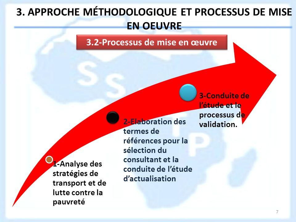 7 3. APPROCHE MÉTHODOLOGIQUE ET PROCESSUS DE MISE EN OEUVRE 1-Analyse des stratégies de transport et de lutte contre la pauvreté 2-Elaboration des ter