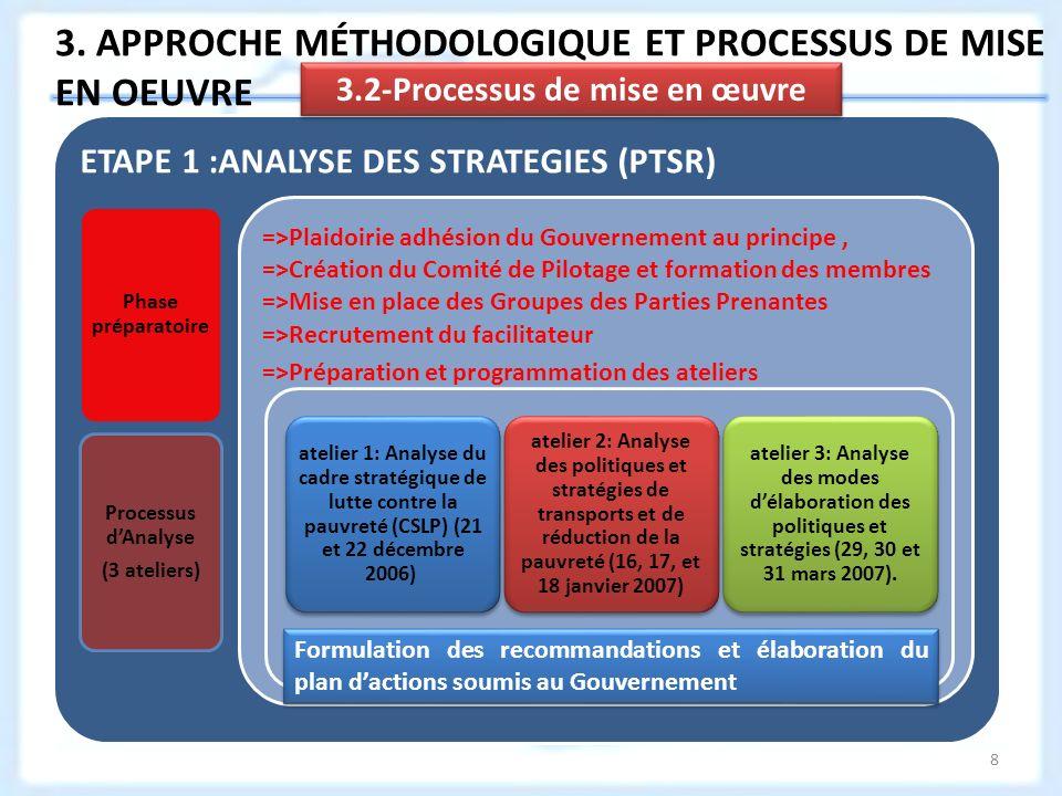 8 3. APPROCHE MÉTHODOLOGIQUE ET PROCESSUS DE MISE EN OEUVRE ETAPE 1 :ANALYSE DES STRATEGIES (PTSR) Phase préparatoire Processus dAnalyse (3 ateliers)