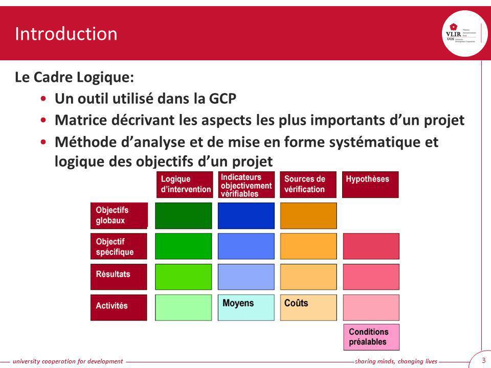 university cooperation for development sharing minds, changing lives 4 Le Cycle de Projet Documents majeurs et décisions clés
