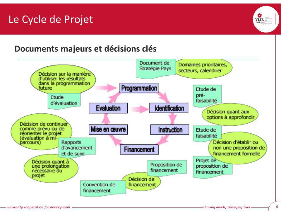 university cooperation for development sharing minds, changing lives 15 Approche cadre logique: 4.