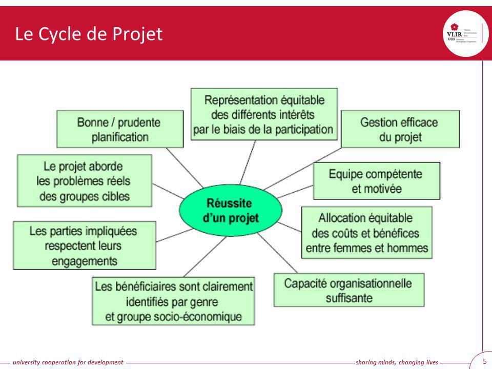 university cooperation for development sharing minds, changing lives 5 Le Cycle de Projet