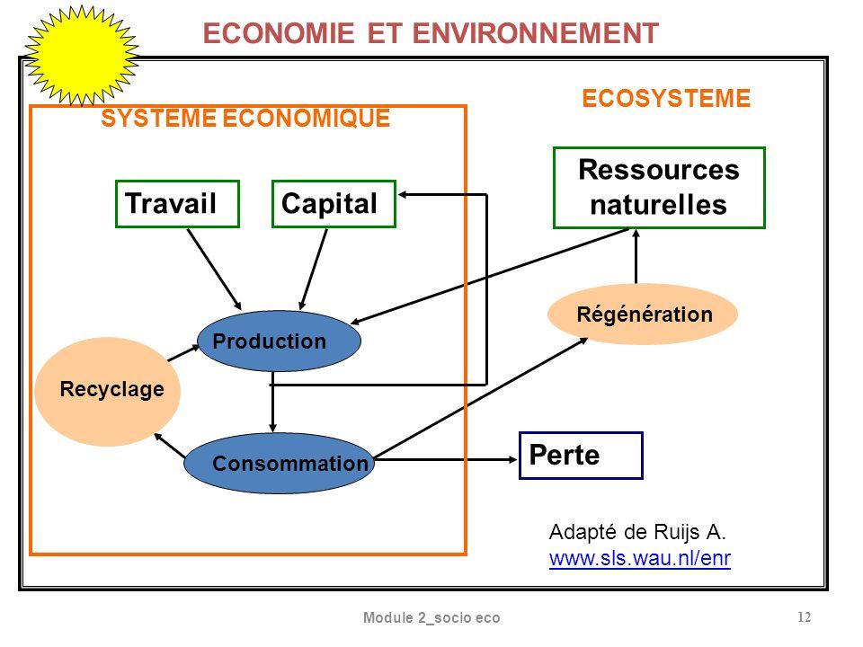Module 2_socio eco12 Adapté de Ruijs A. www.sls.wau.nl/enr Régénération Ressources naturelles Perte CapitalTravail Production Consommation Recyclage S