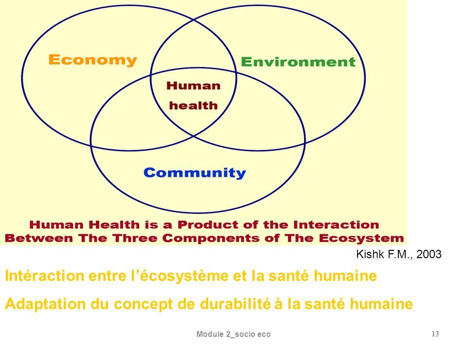 Module 2_socio eco13 Kishk F.M., 2003 Intéraction entre lécosystème et la santé humaine Adaptation du concept de durabilité à la santé humaine