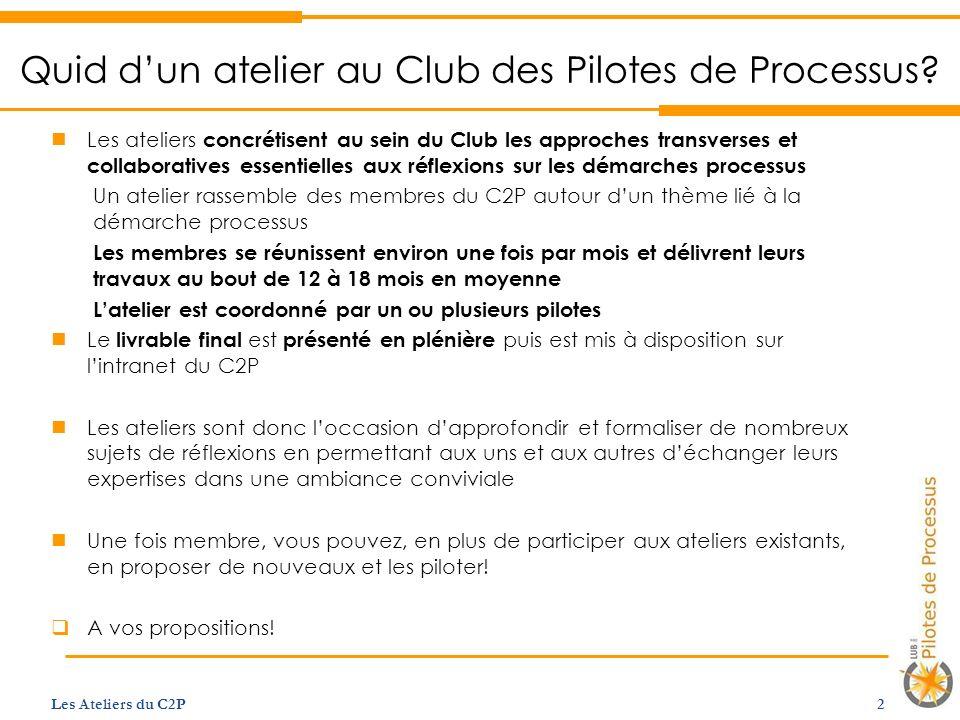 Quid dun atelier au Club des Pilotes de Processus.