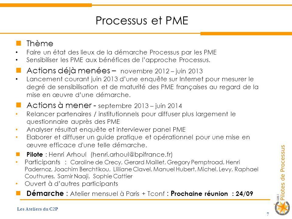 Processus et PME Thème Faire un état des lieux de la démarche Processus par les PME Sensibiliser les PME aux bénéfices de lapproche Processus.