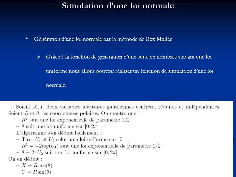 Simulation dune loi normale Génération dune loi normale par la méthode de Box Muller Grâce à la fonction de génération dune suite de nombres suivant une loi uniforme nous allons pouvoir réaliser un fonction de simulation dune loi normale.