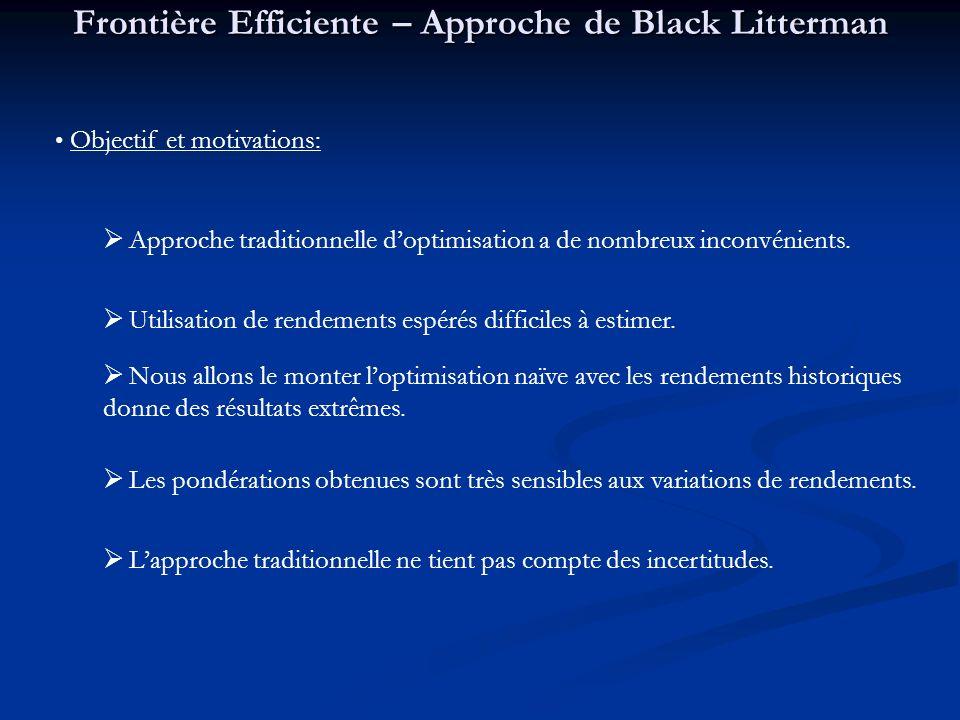 Frontière Efficiente – Approche de Black Litterman Objectif et motivations: Approche traditionnelle doptimisation a de nombreux inconvénients.