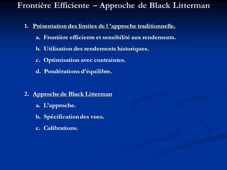 Frontière Efficiente – Approche de Black Litterman 1.Présentation des limites de l approche traditionnelle.