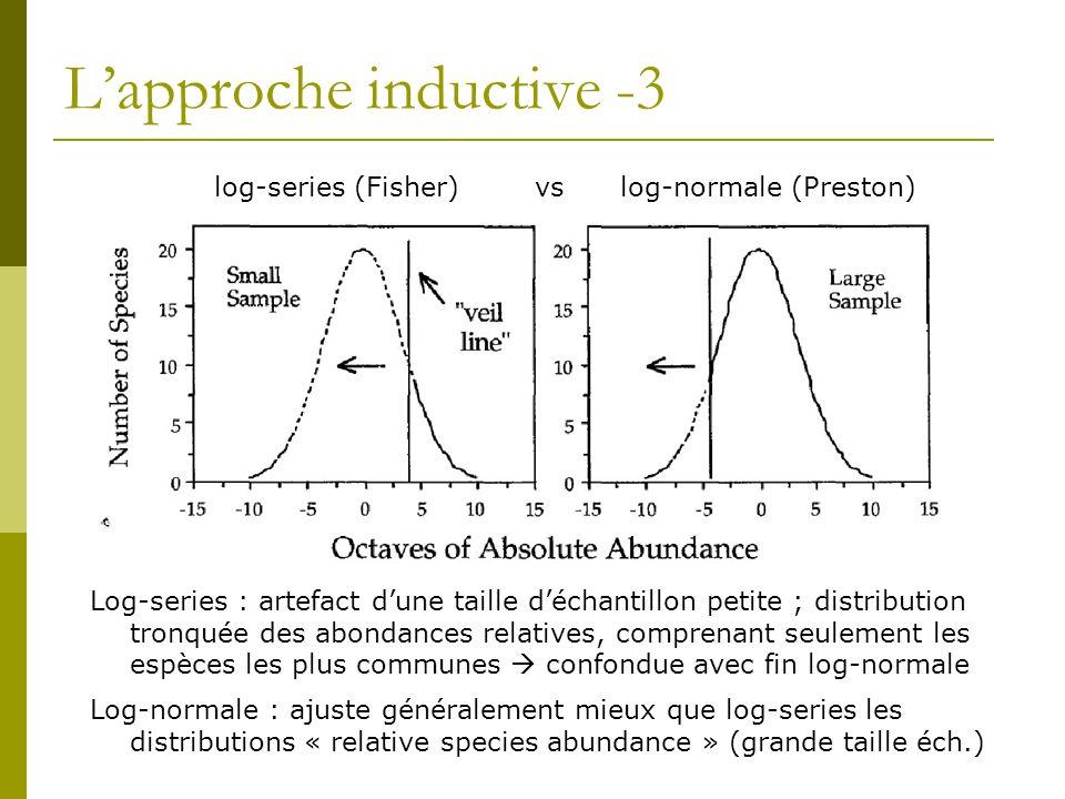 Lapproche inductive -3 log-series (Fisher) vs log-normale (Preston) Log-series : artefact dune taille déchantillon petite ; distribution tronquée des