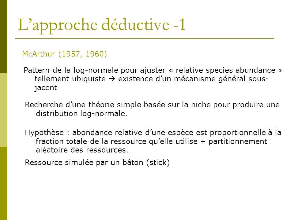 Lapproche déductive -1 Pattern de la log-normale pour ajuster « relative species abundance » tellement ubiquiste existence dun mécanisme général sous-