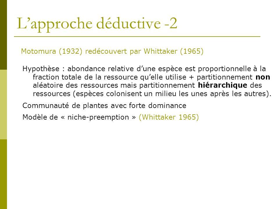 Lapproche déductive -2 Motomura (1932) redécouvert par Whittaker (1965) Hypothèse : abondance relative dune espèce est proportionnelle à la fraction t
